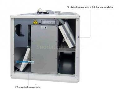 SWEGON CASA R120 PREMIUM -suodattimet